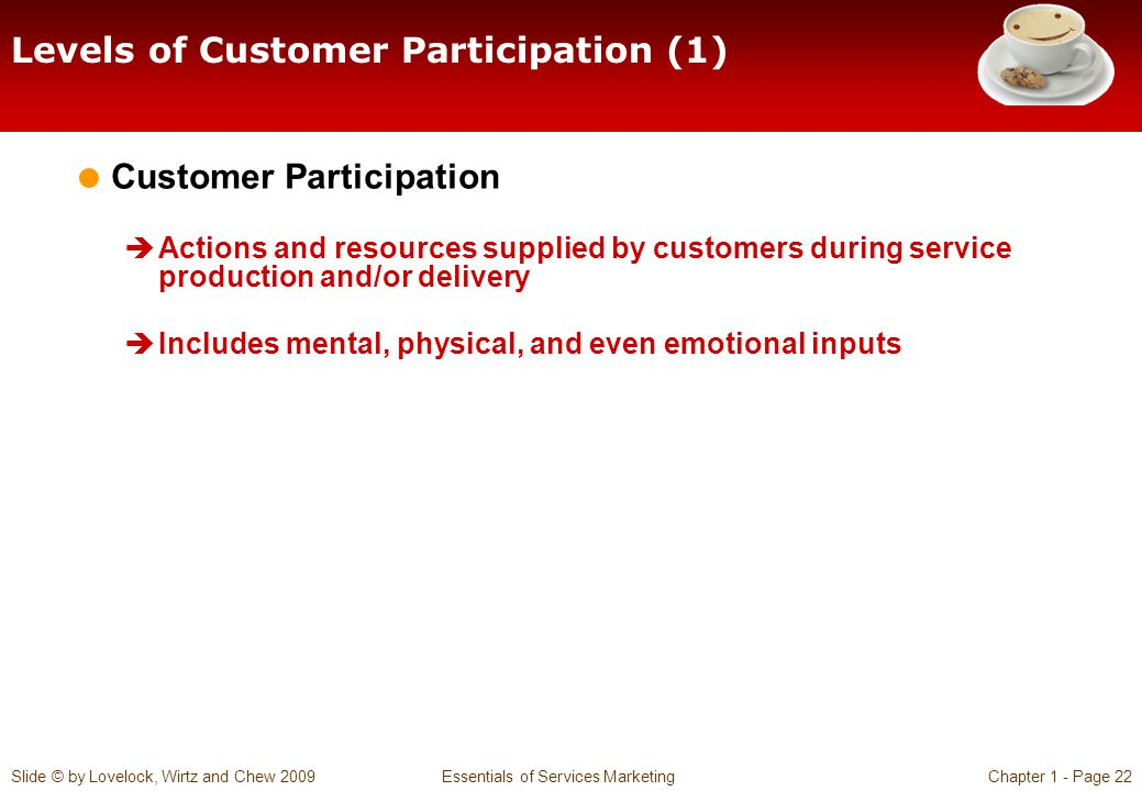 Levels of Customer Participation (1)