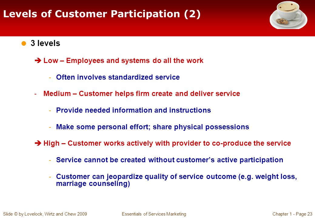 Levels of Customer Participation (2)