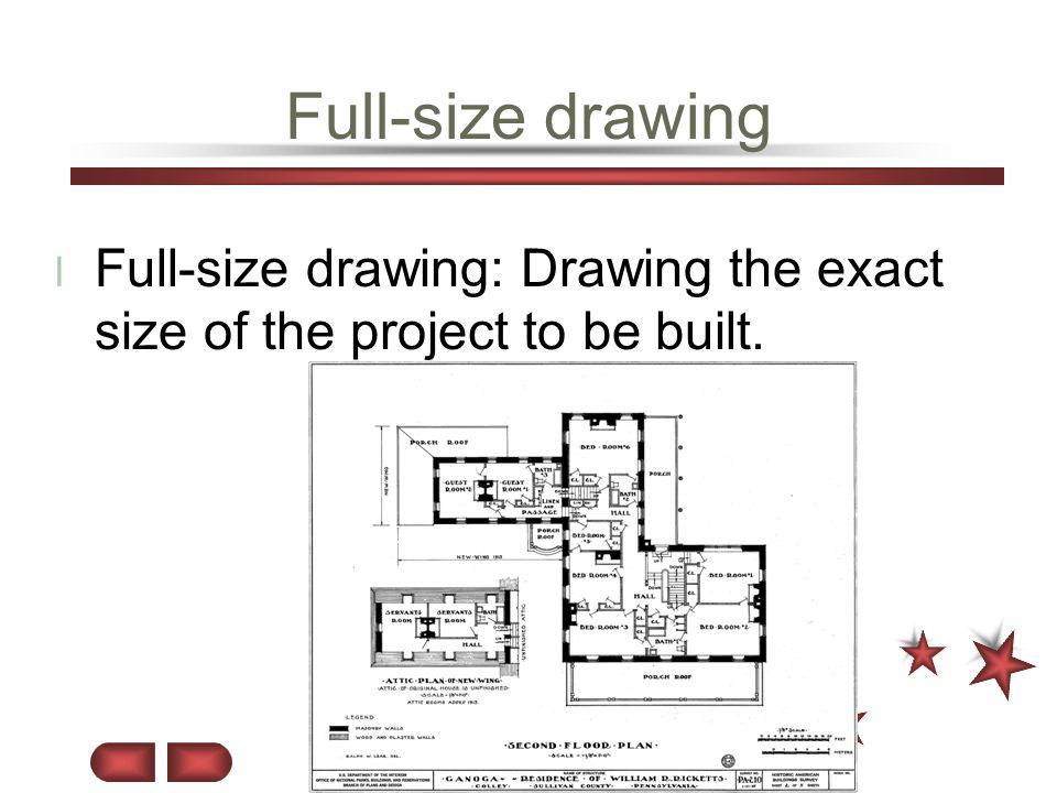 Full-size drawing Full-size drawing: Drawing the exact size of the project to be built.