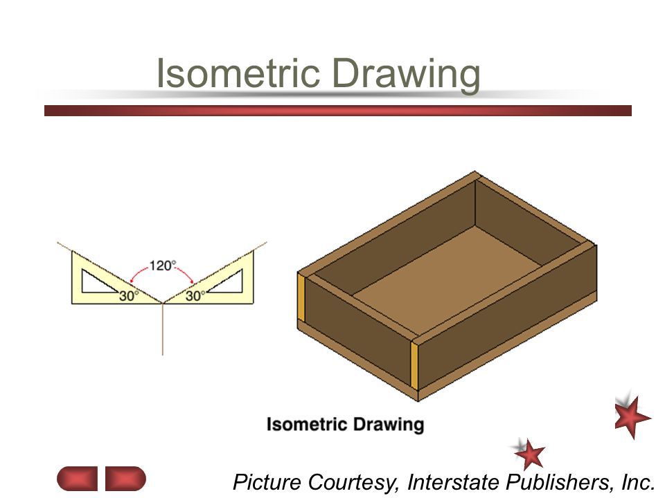 Isometric Drawing Picture Courtesy, Interstate Publishers, Inc.