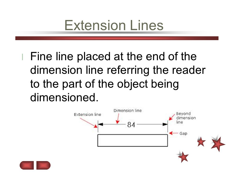 Extension Lines Fine line placed at the end of the dimension line referring the reader to the part of the object being dimensioned.