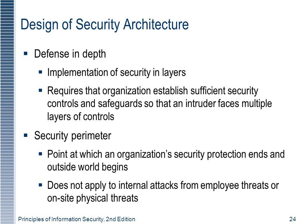 Design of Security Architecture