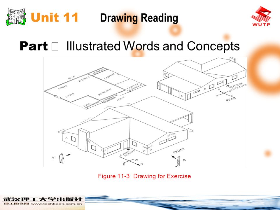 Part Ⅰ Illustrated Words and Concepts