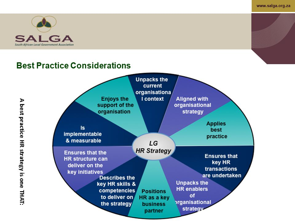 Best Practice Considerations