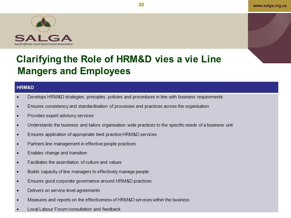 Clarifying the Role of HRM&D vies a vie Line Mangers and Employees