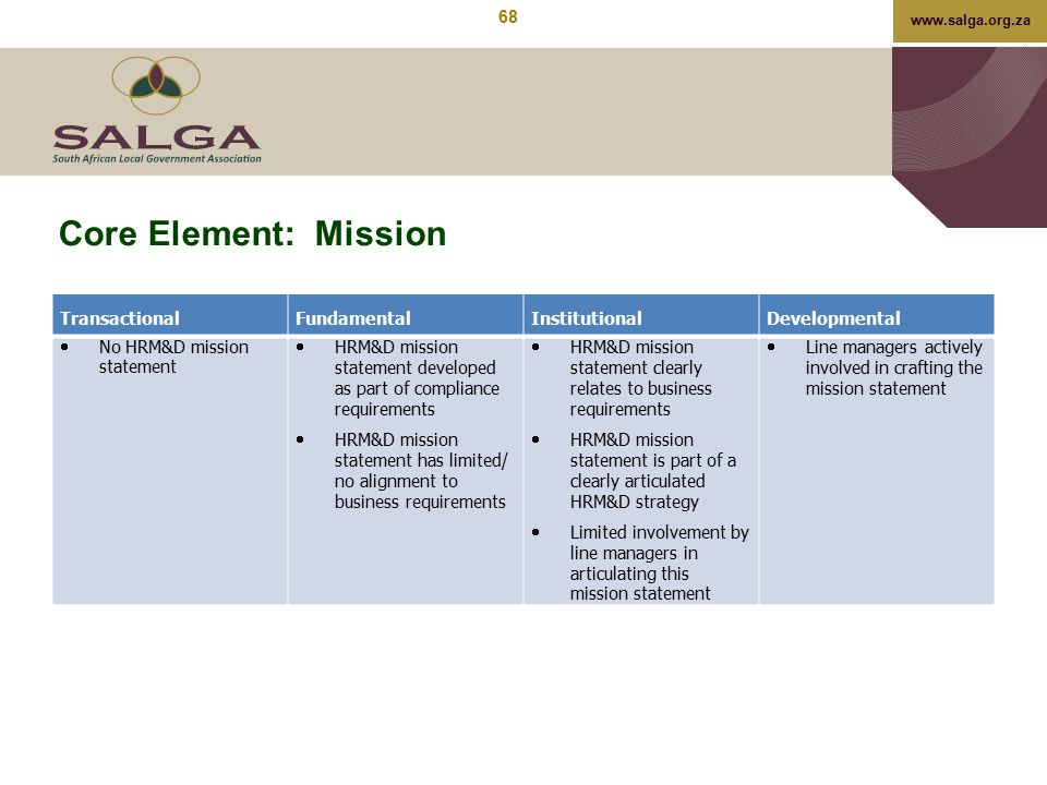 Core Element: Mission Transactional Fundamental Institutional