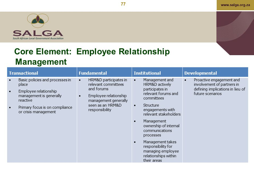 Core Element: Employee Relationship Management