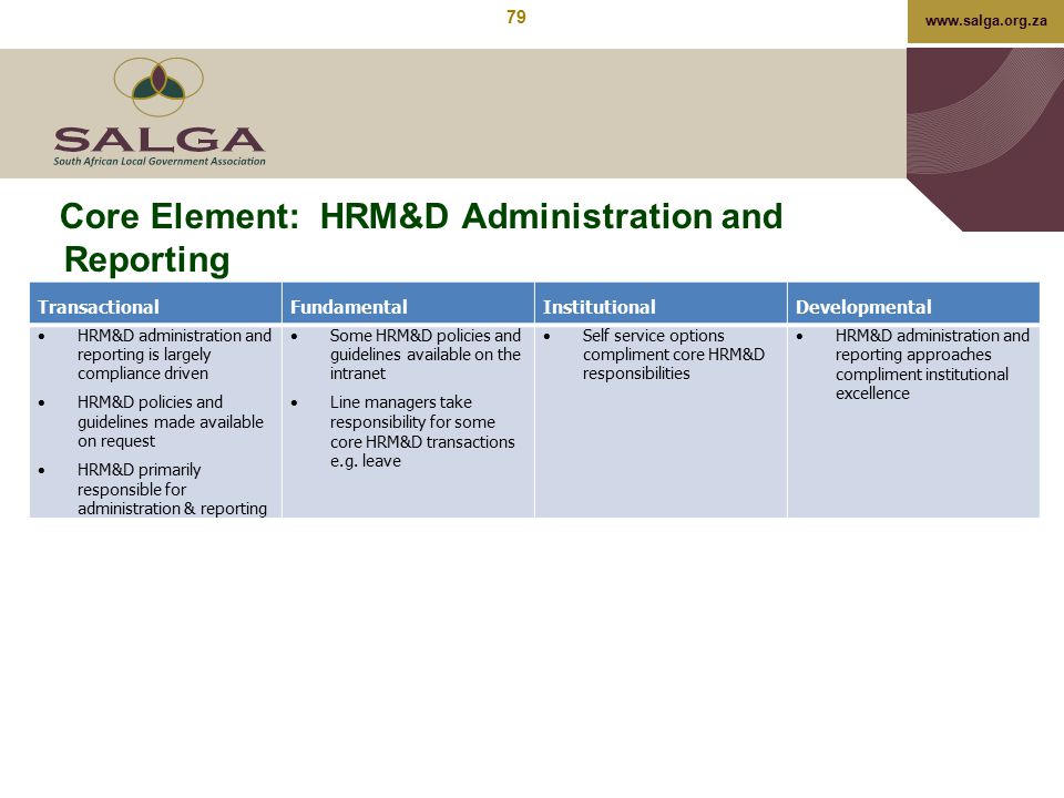 Core Element: HRM&D Administration and Reporting