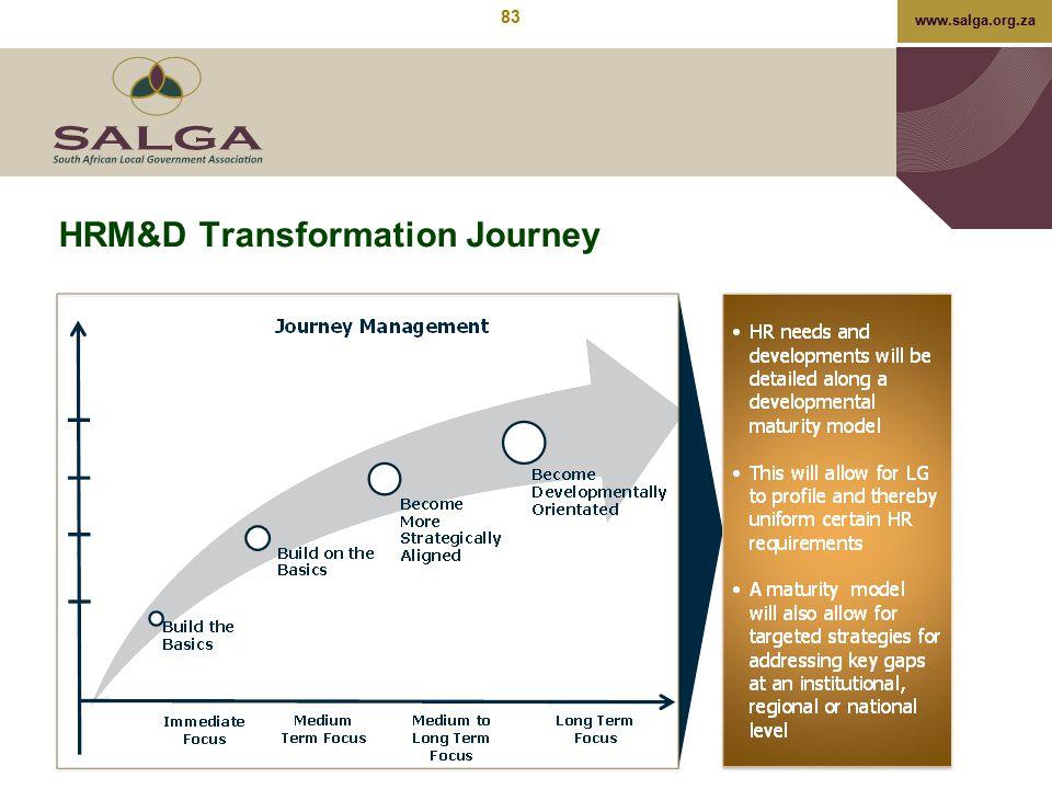 HRM&D Transformation Journey