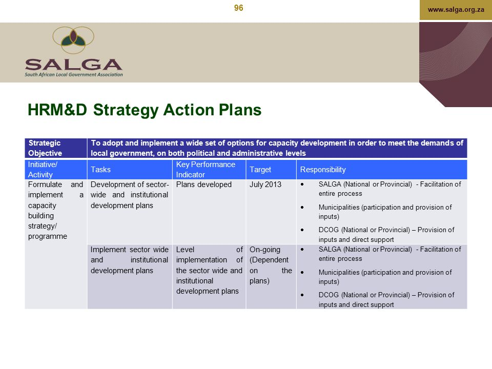 HRM&D Strategy Action Plans