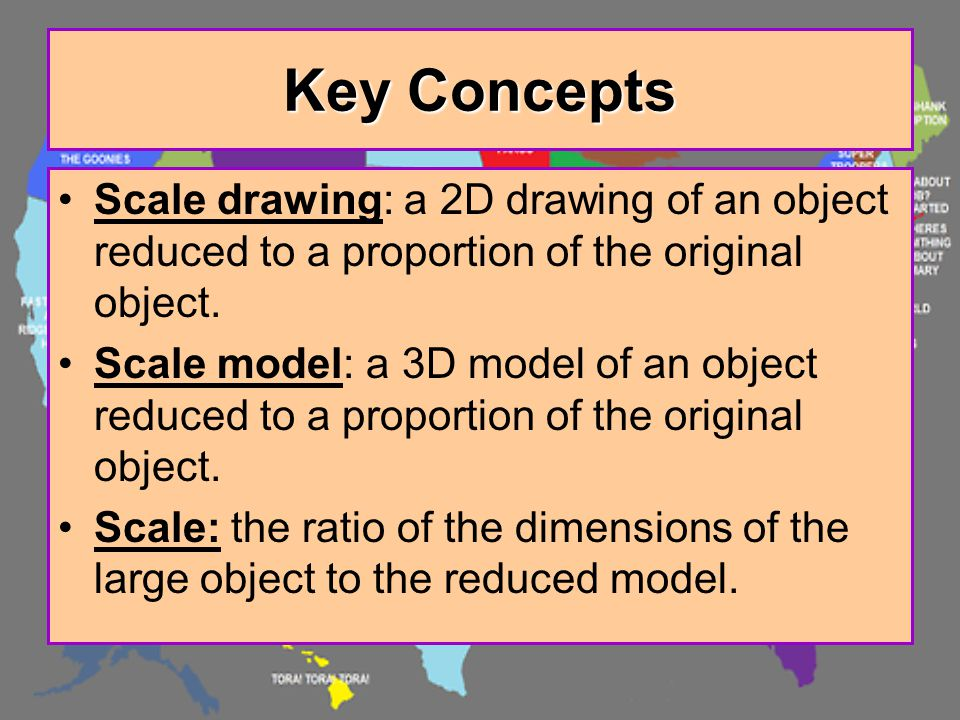 Key Concepts Scale drawing: a 2D drawing of an object reduced to a proportion of the original object.