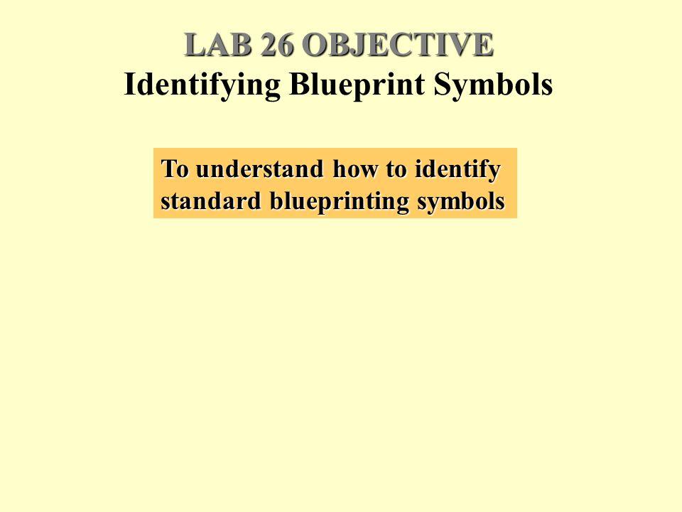 Identifying Blueprint Symbols