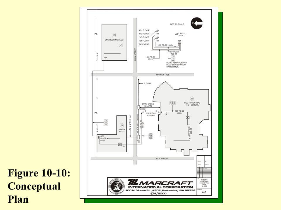Figure 10-10: Conceptual Plan