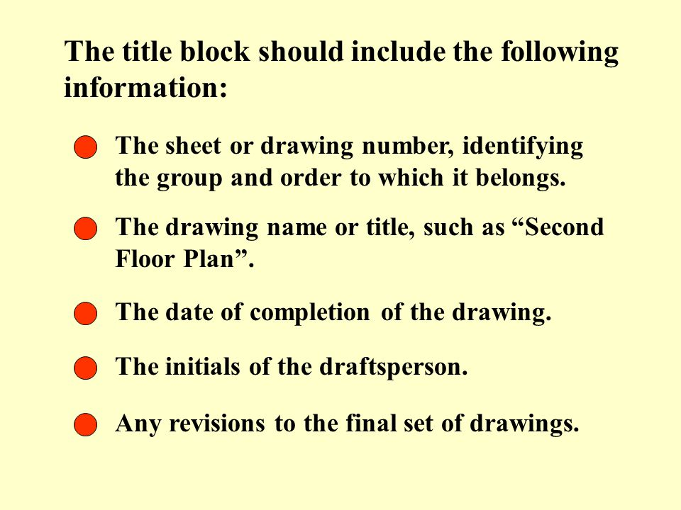 The title block should include the following information: