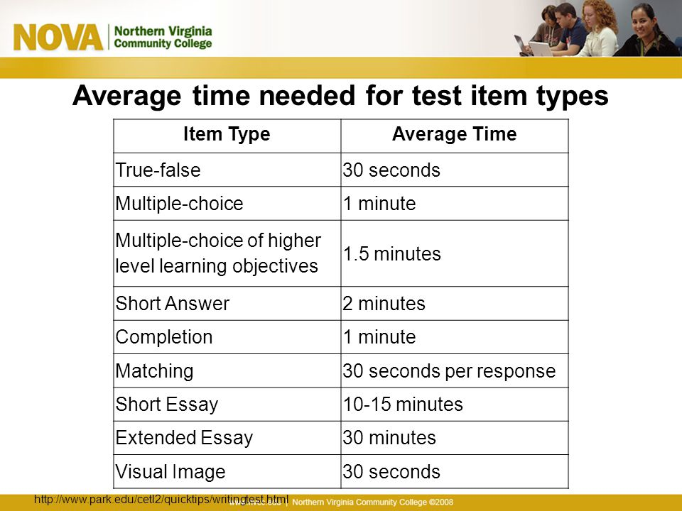 Average time needed for test item types