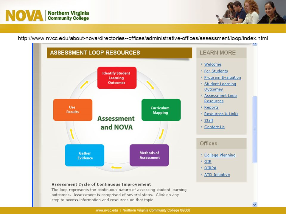 http://www.nvcc.edu/about-nova/directories--offices/administrative-offices/assessment/loop/index.html