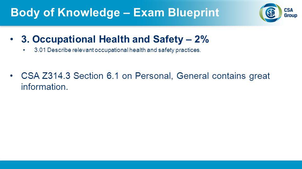 Body of Knowledge – Exam Blueprint