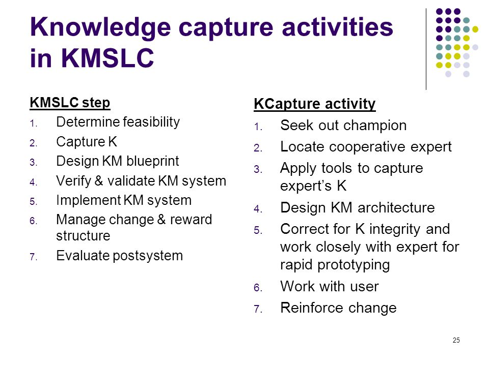 Knowledge capture activities in KMSLC