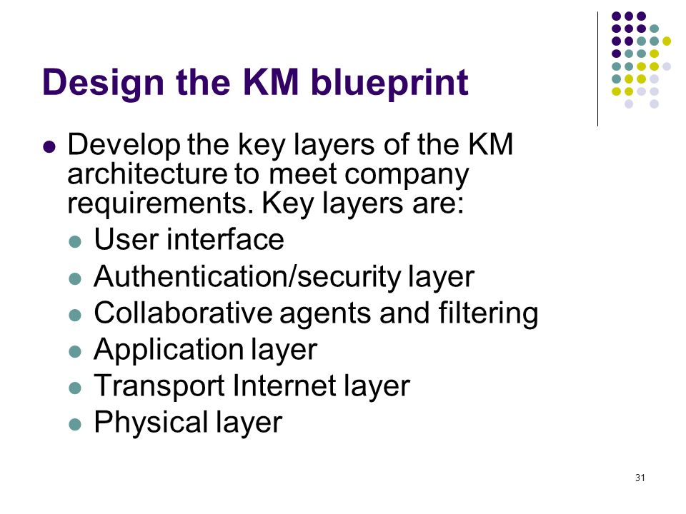 Design the KM blueprint