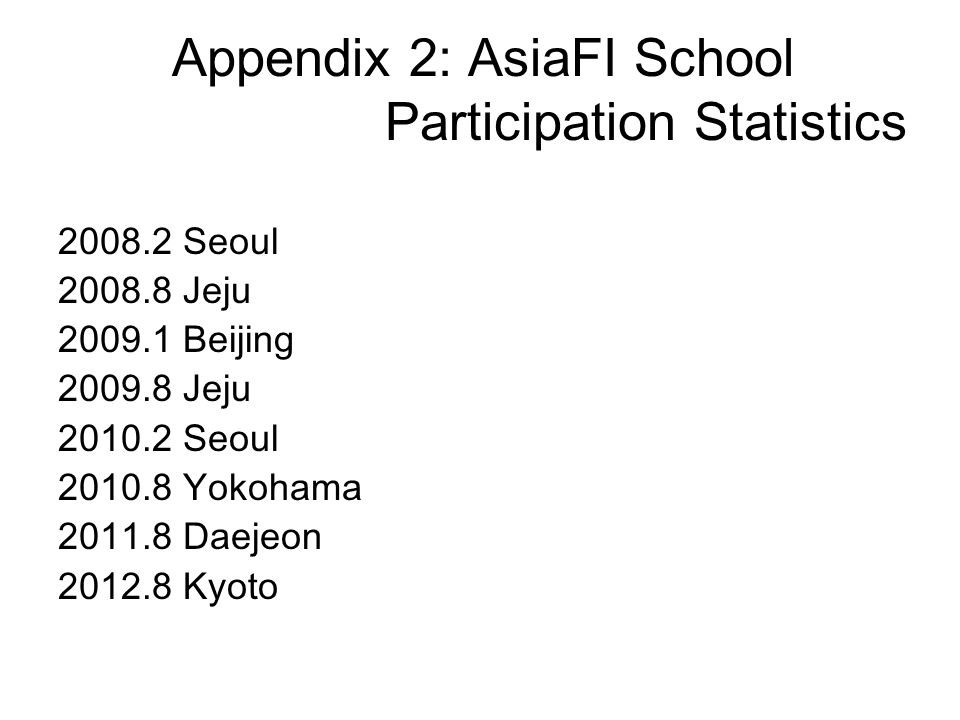 Appendix 2: AsiaFI School Participation Statistics