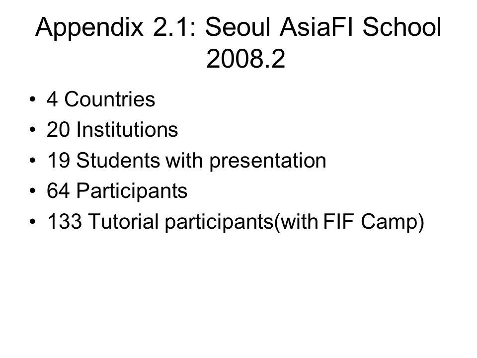 Appendix 2.1: Seoul AsiaFI School 2008.2