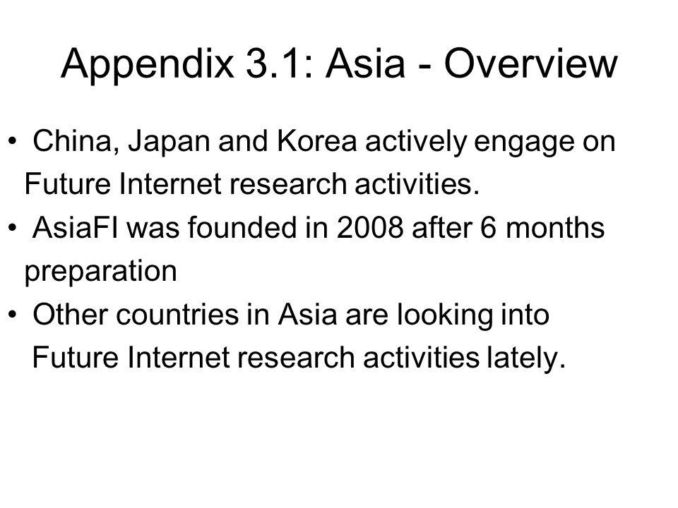 Appendix 3.1: Asia - Overview