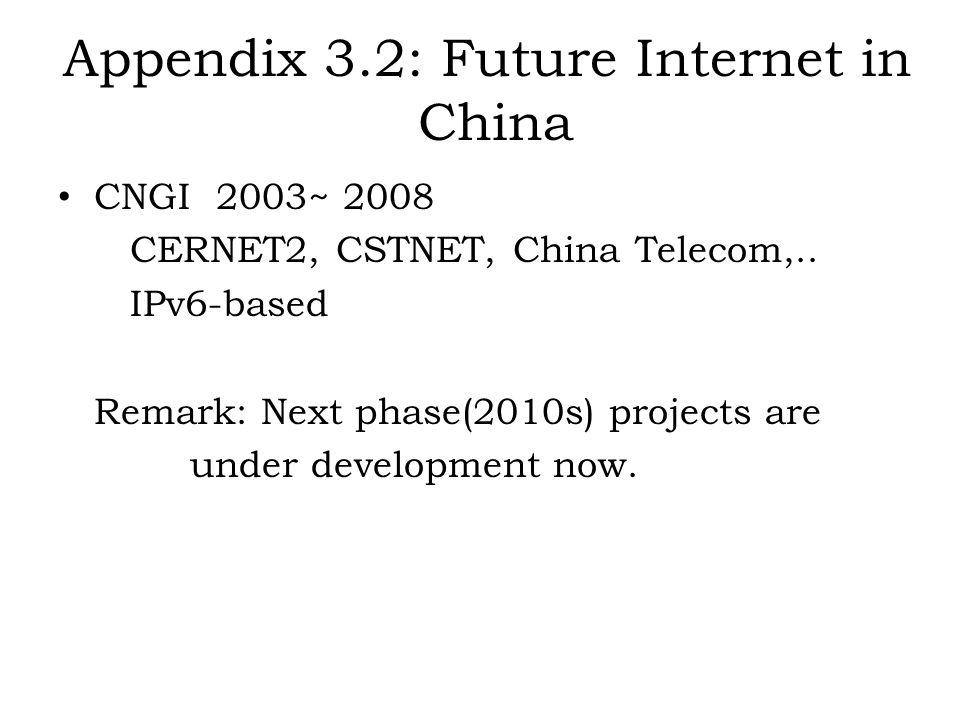 Appendix 3.2: Future Internet in China