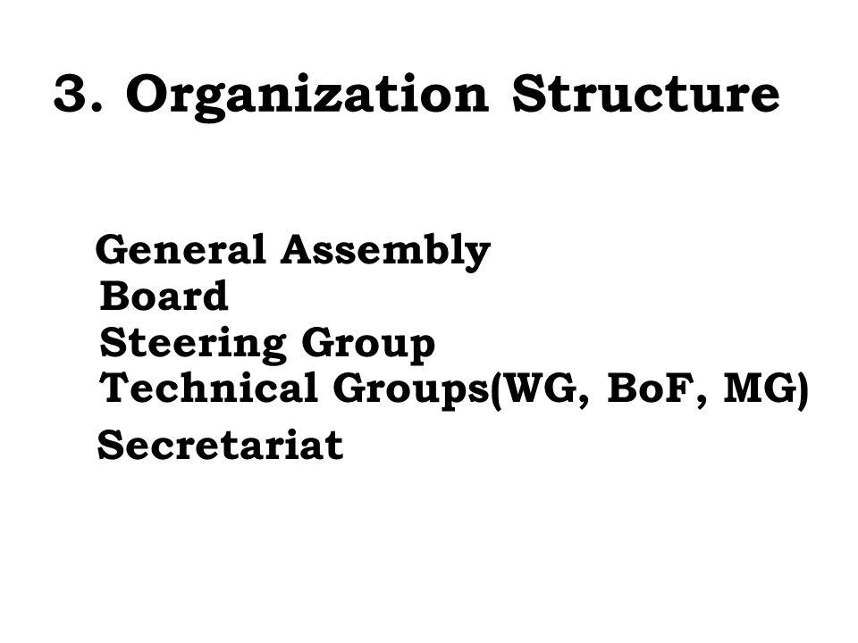 3. Organization Structure