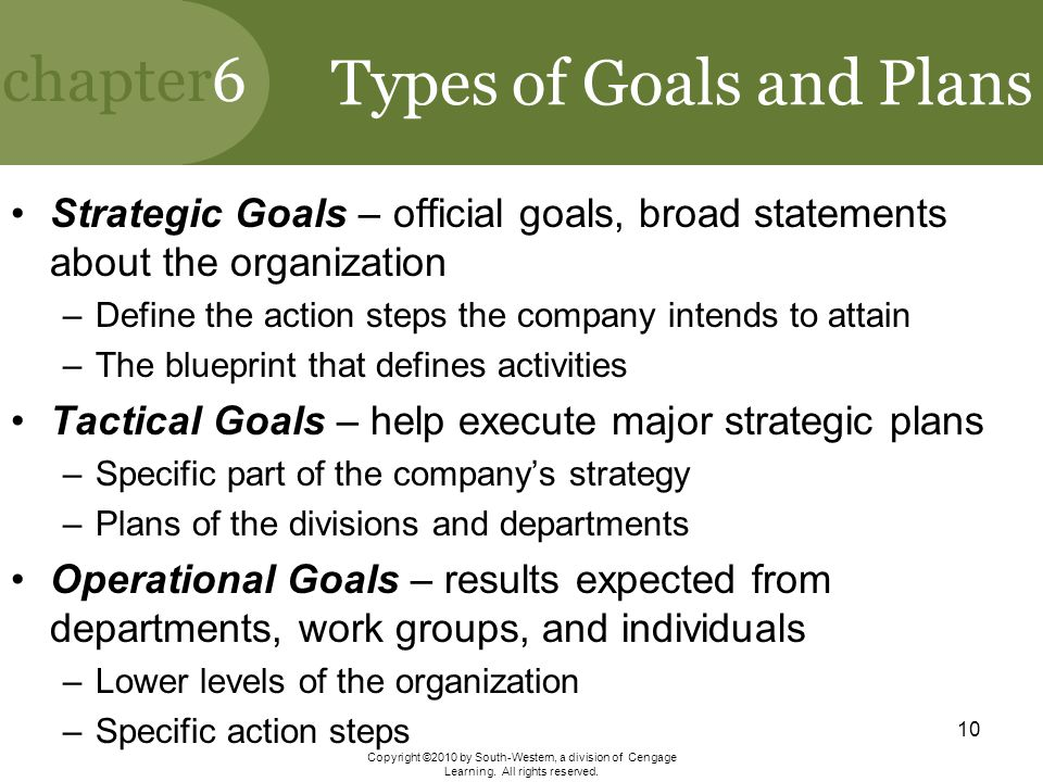 Types of Goals and Plans