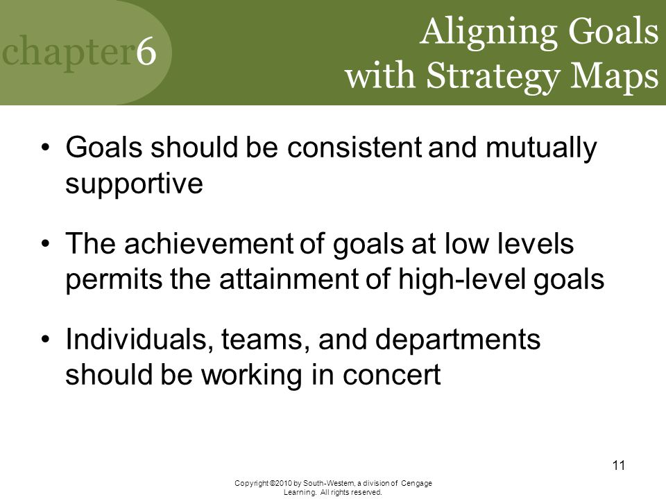 Aligning Goals with Strategy Maps