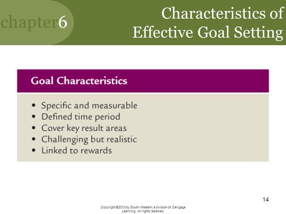 Characteristics of Effective Goal Setting