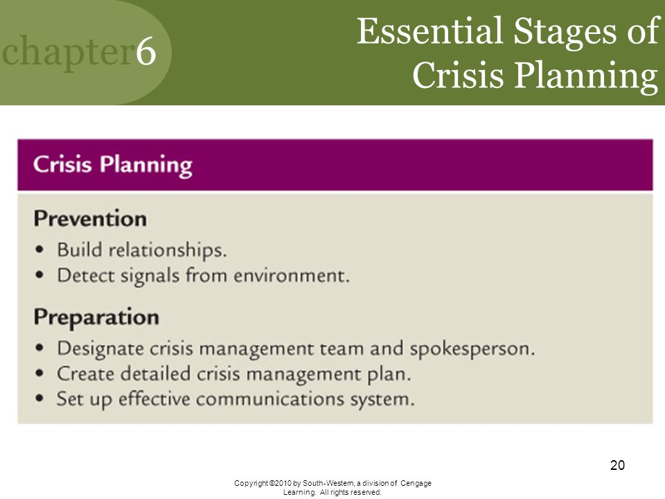 Essential Stages of Crisis Planning