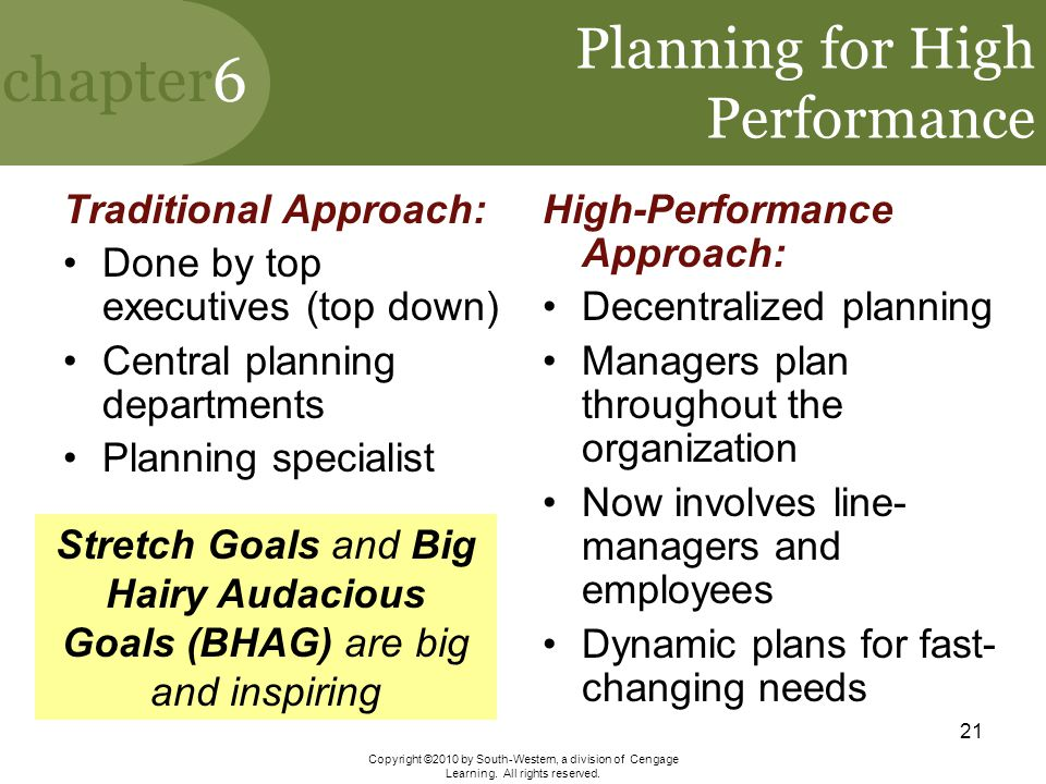 Planning for High Performance