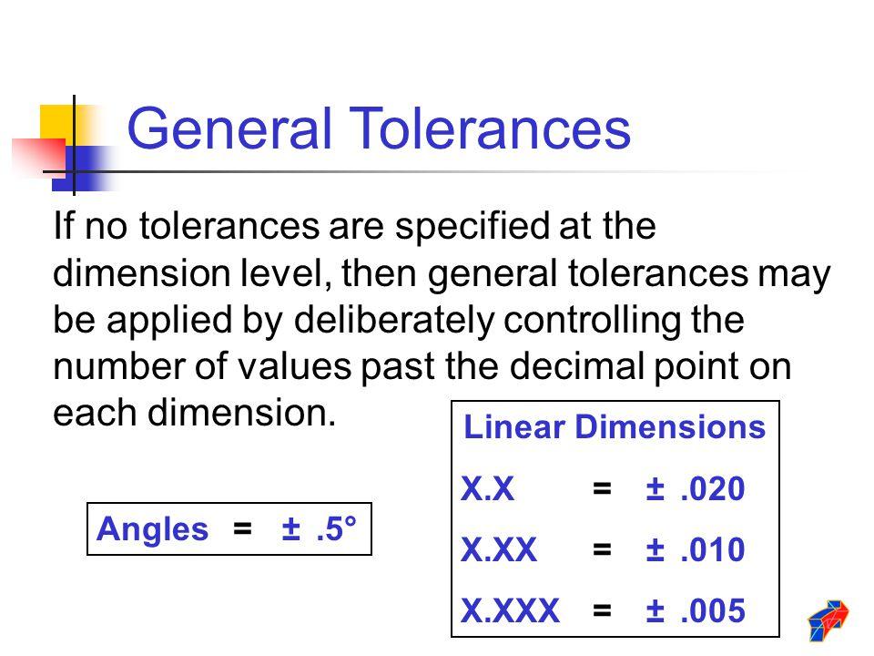 General Tolerances