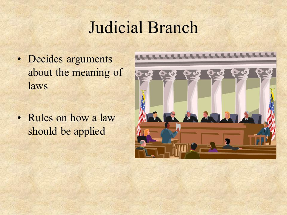 Judicial Branch Decides arguments about the meaning of laws