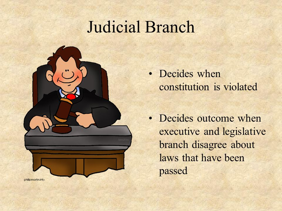 Judicial Branch Decides when constitution is violated