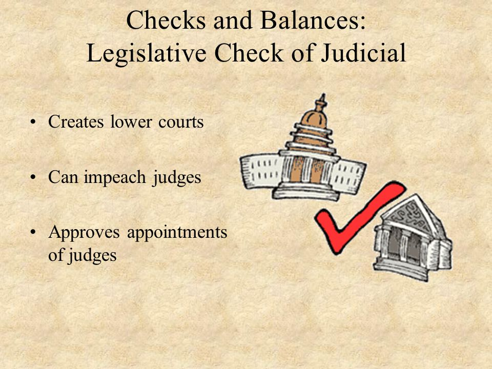 Checks and Balances: Legislative Check of Judicial