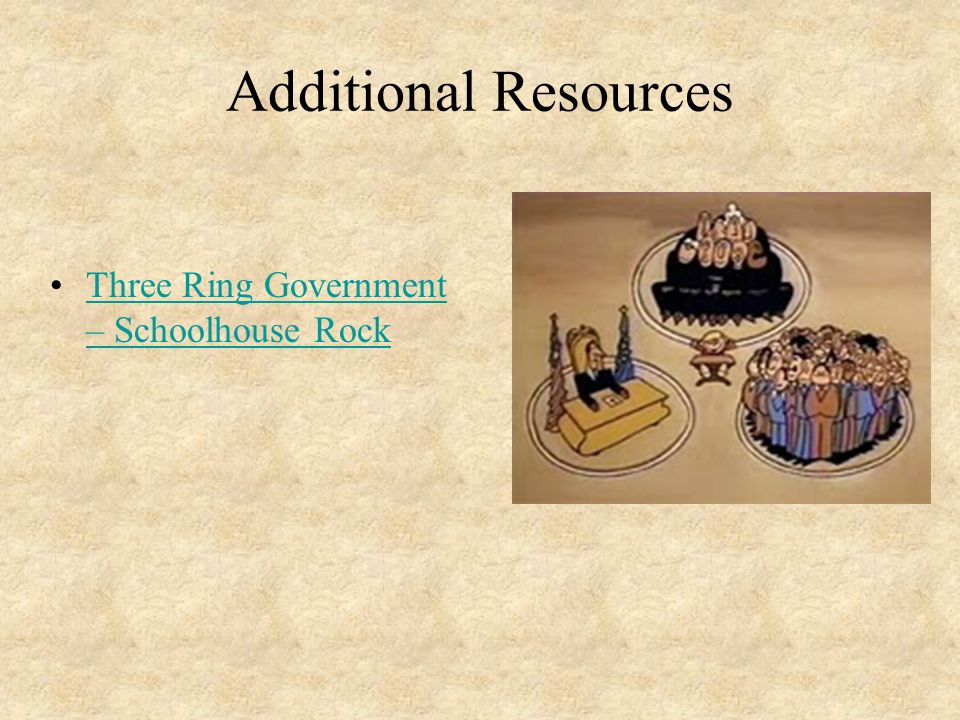 Additional Resources Three Ring Government – Schoolhouse Rock