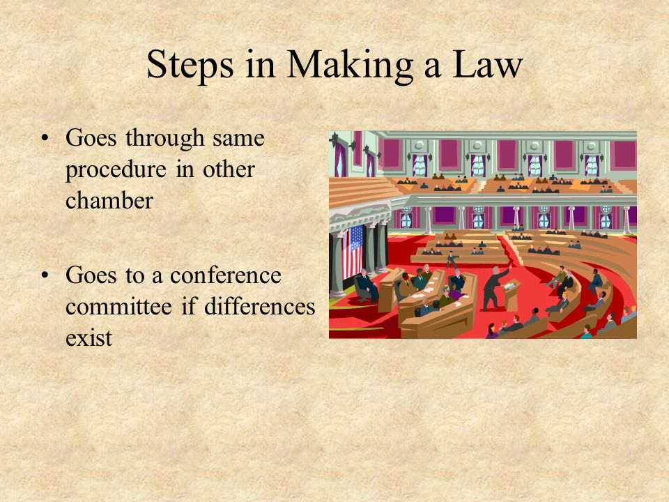 Steps in Making a Law Goes through same procedure in other chamber