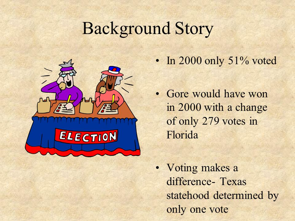 Background Story In 2000 only 51% voted
