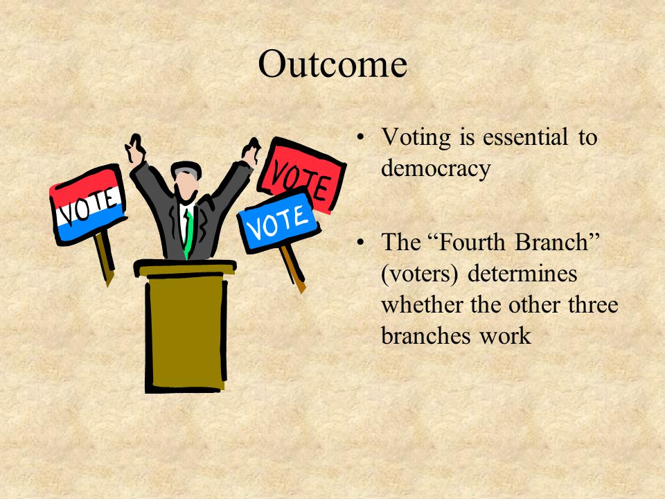Outcome Voting is essential to democracy