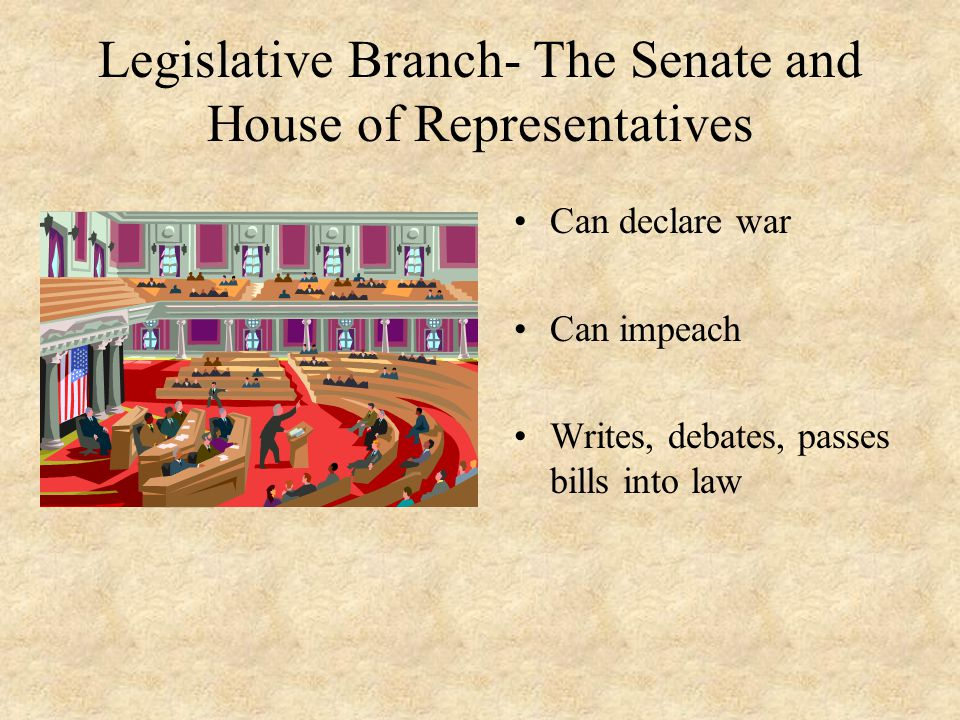 Legislative Branch- The Senate and House of Representatives