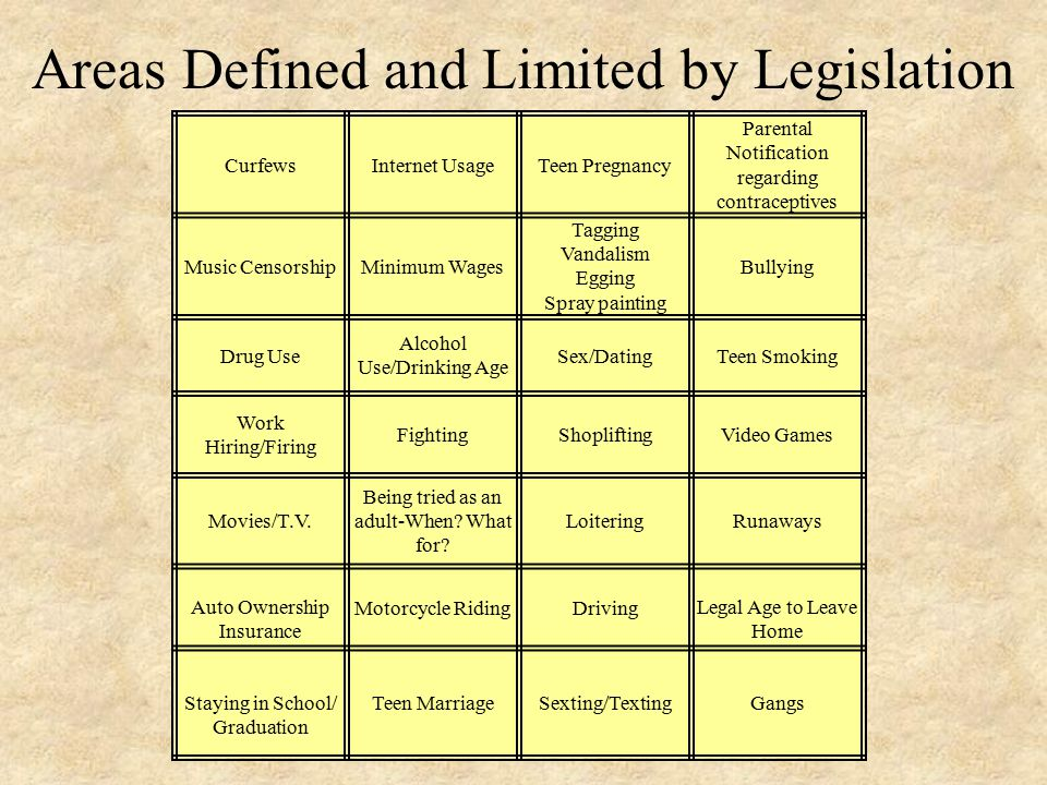 Areas Defined and Limited by Legislation