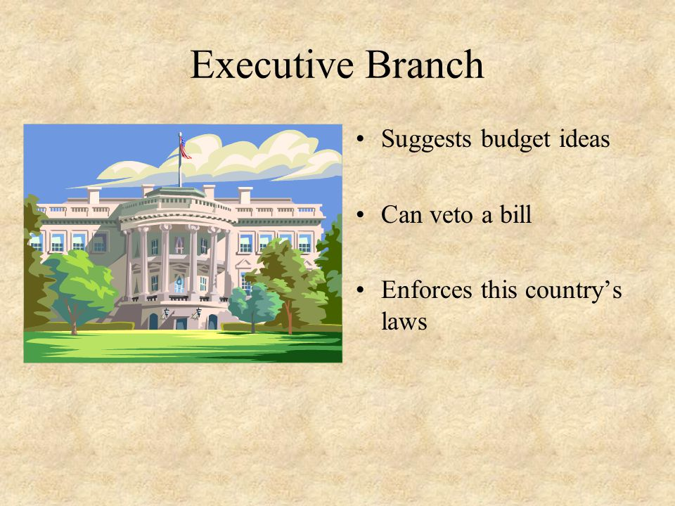 Executive Branch Suggests budget ideas Can veto a bill