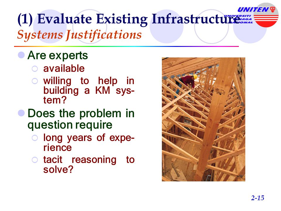 (1) Evaluate Existing Infrastructure Systems Justifications