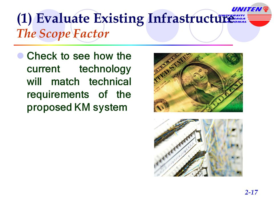 (1) Evaluate Existing Infrastructure The Scope Factor