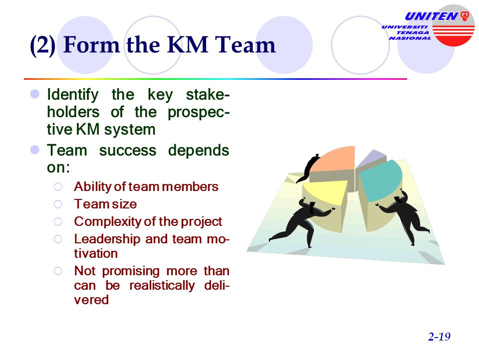 (2) Form the KM Team Identify the key stake-holders of the prospec-tive KM system. Team success depends on: