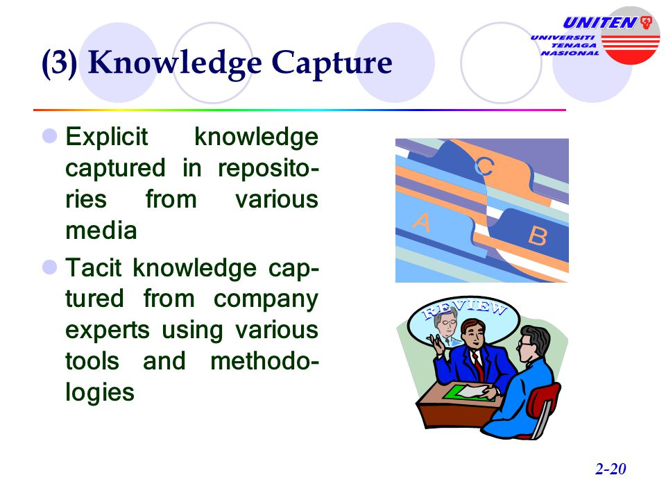 (3) Knowledge Capture Explicit knowledge captured in reposito-ries from various media.