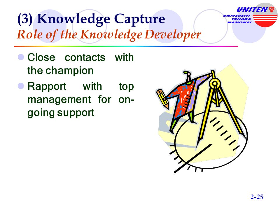 (3) Knowledge Capture Role of the Knowledge Developer