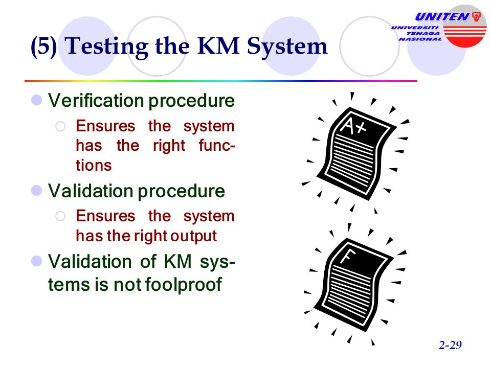 (5) Testing the KM System